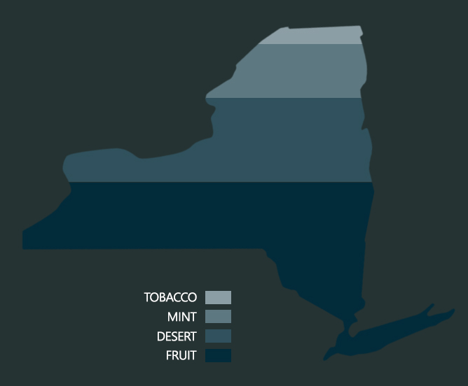 New York Flavor Preference